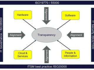 ITAM workbook image page 94